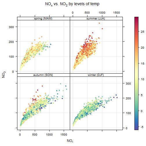 plot of chunk unnamed-chunk-1