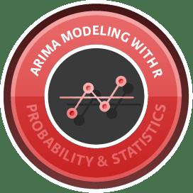 R-exercises – Product categories DataCamp